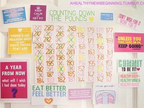 motywacja motywacyjne cytaty inspiracja inspirujące codziennie fit odchudzanie dieta ściana motywacji inspiracji tablica motywacji